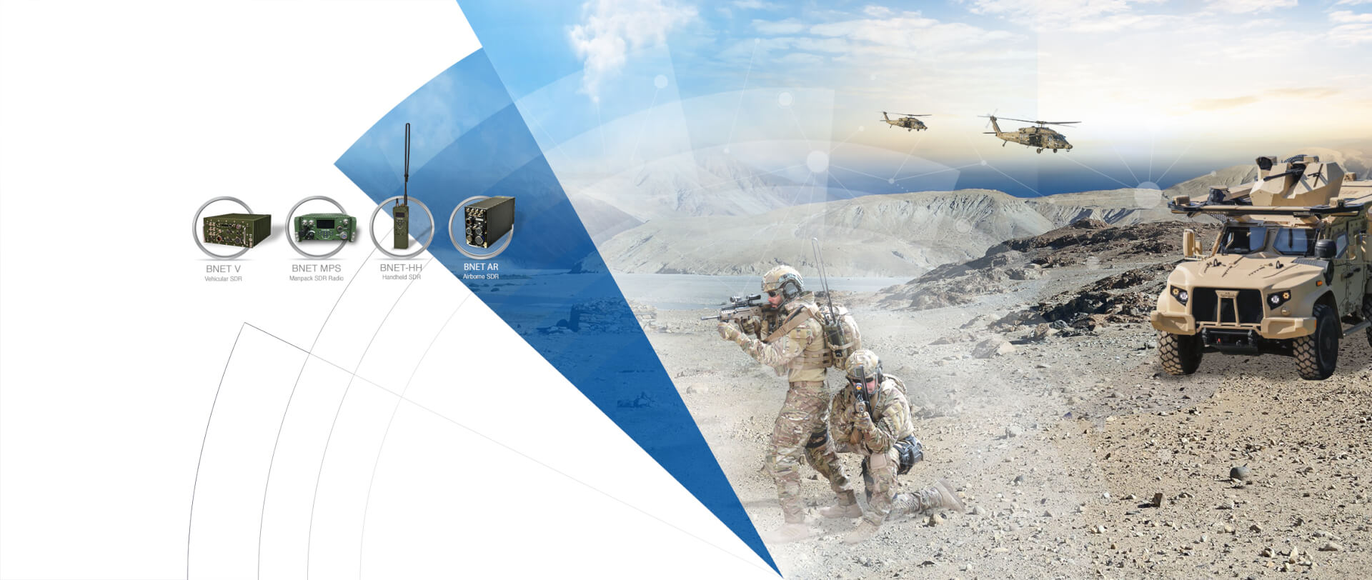Disrupting Technology – Revolutionizing Military Frequency